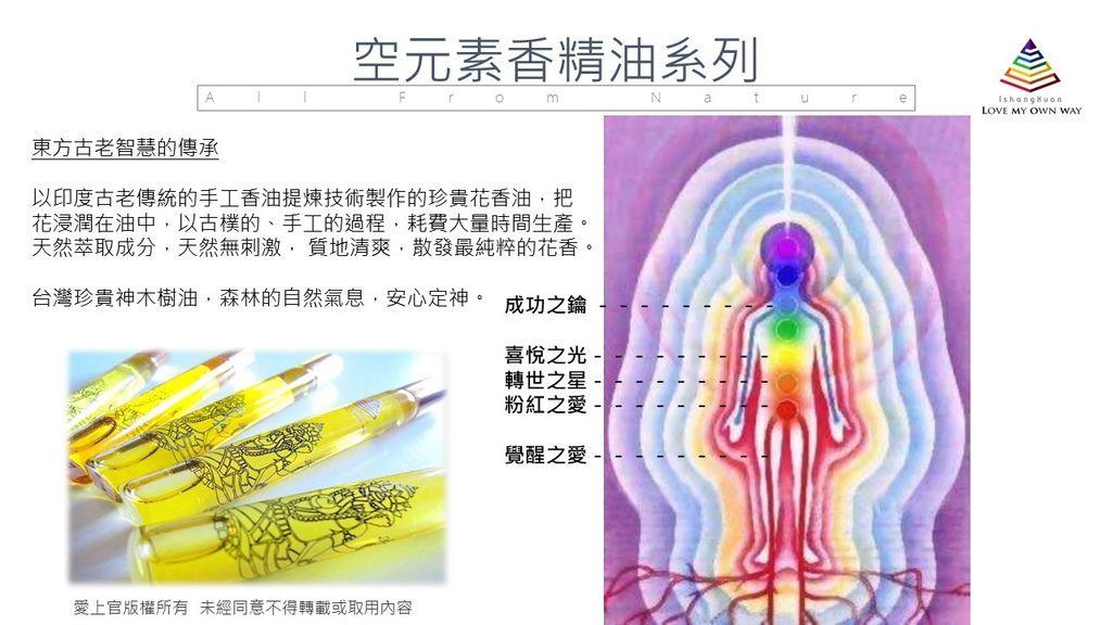 香精油PPT.jpg