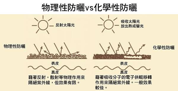 Physicians-Box-Sunscreen-3