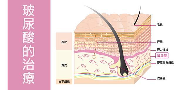 Huang-Doctor-eyes-3