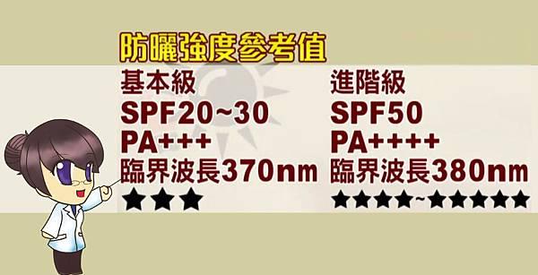 lu-TVBS-Sunscreen-3