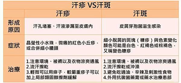 lu-top1health-Vaseline-3-1