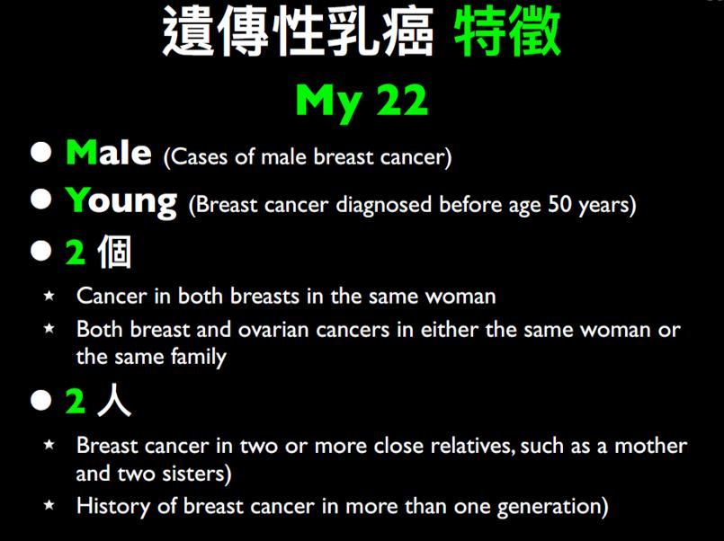 遺傳性乳癌特徵『 M Y 2 2 』.png