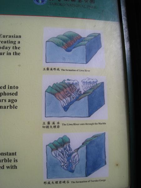 立霚溪形成峽谷圖.JPG