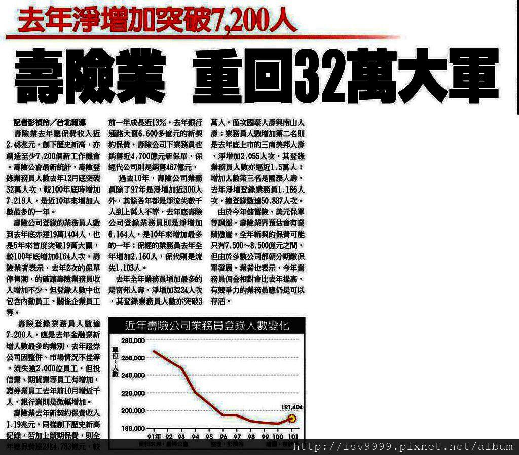 去年淨增加突破7,200人 壽險業 重回32萬大軍