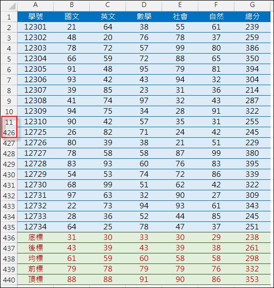 Excel-計算考試成績的五標-頂標,前標,均標,後標,底標(SMALL,COUNT)
