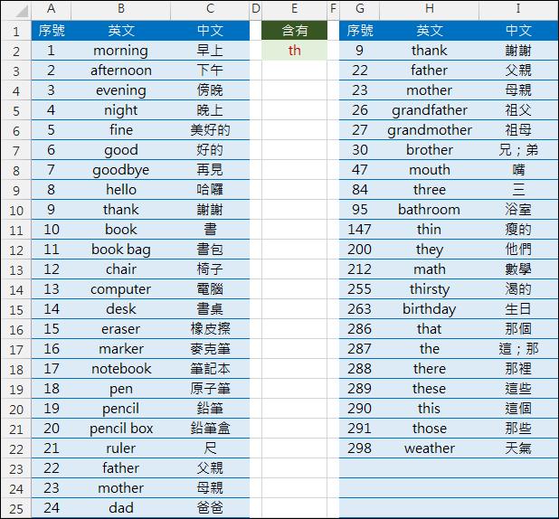 Excel-列出含有特定文字的清單(FIND,ROW,SMALL,陣列公式)