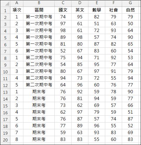 Excel-使用小計功能產生不同時期的各科平均及各科加權平均(SUMPRODUCT)