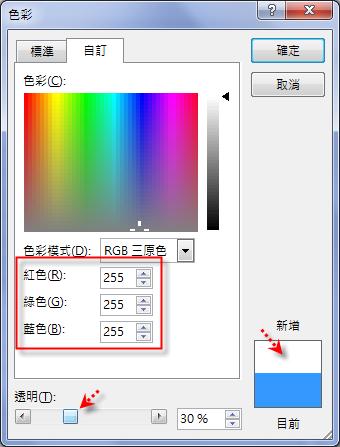 Excel-在折線圖中分二區顯示不同色彩