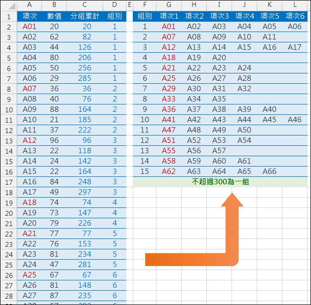 Excel-以合計不超過某一數值為一組來分組(OFFSET,MATCH,COLUMN)