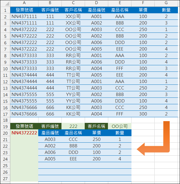 Excel-查表應用(OFFSET,MATCH,COUNTIF,ROW)