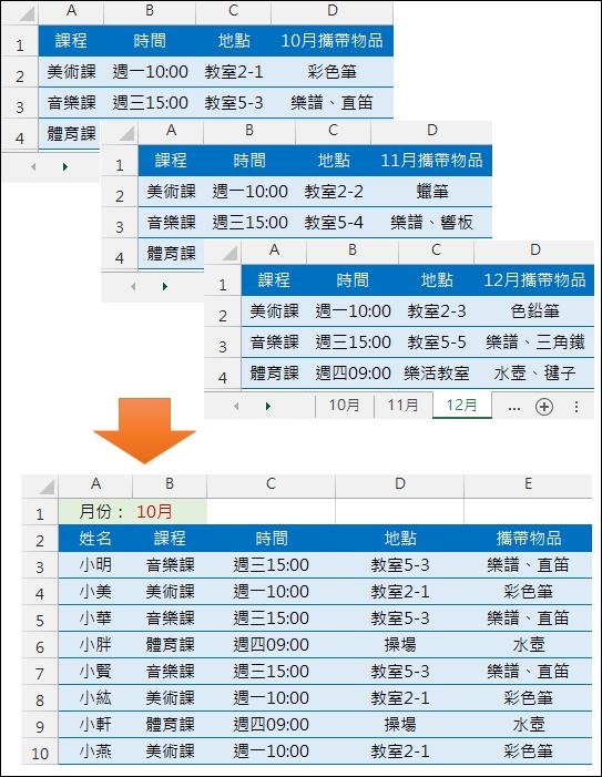 Excel-跨工作表查詢資料(VLOOKUP,INDIRECT,COLUMN)