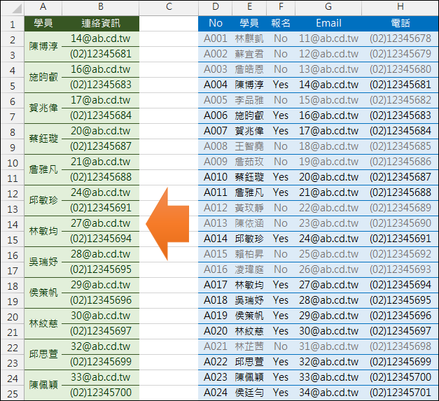 Excel-每筆分二列摘要資料(陣列公式,OFFSET,SMALL,ROW,INT)