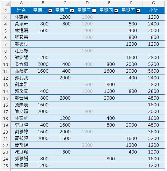 Excel-依勾選狀況計算小計(SUMPRODUCT,核取方塊表單控制項)