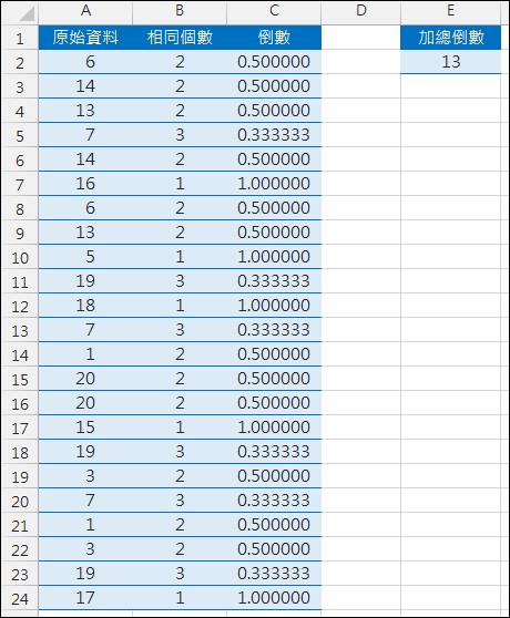Excel-計算儲存格內容有多少不同項目(SUMPRODUCT,COUNTIF)