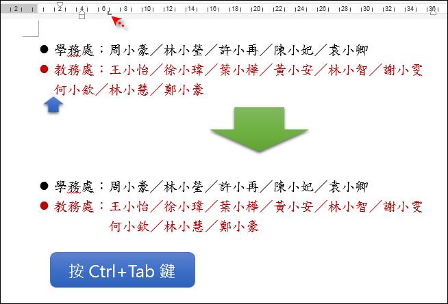Word-在設定項目符號的段落中使用Tab鍵