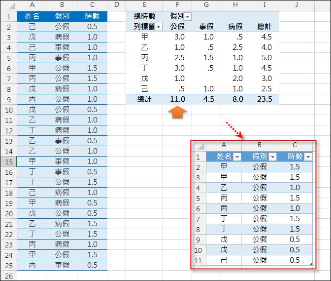 Excel-檢視樞紐分析表中的個別資料