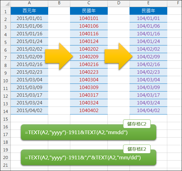 Excel-西元年和民國年互換表示(TEXT,MID,DATE,SUBSTITUTE)
