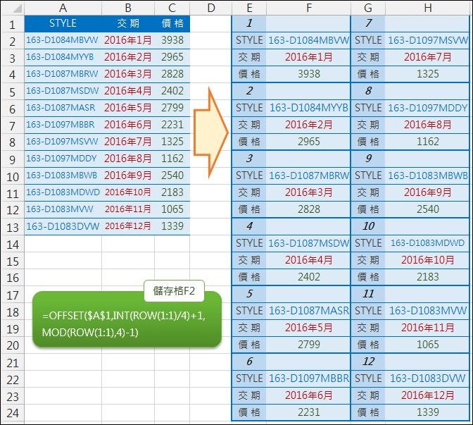 Excel-一列多欄轉多列一欄(OFFSET,INT,MOD,ROW)