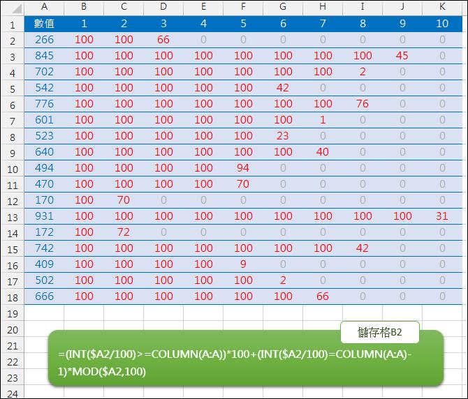 Excel-將數字分解(INT,MOD,COLUMN)
