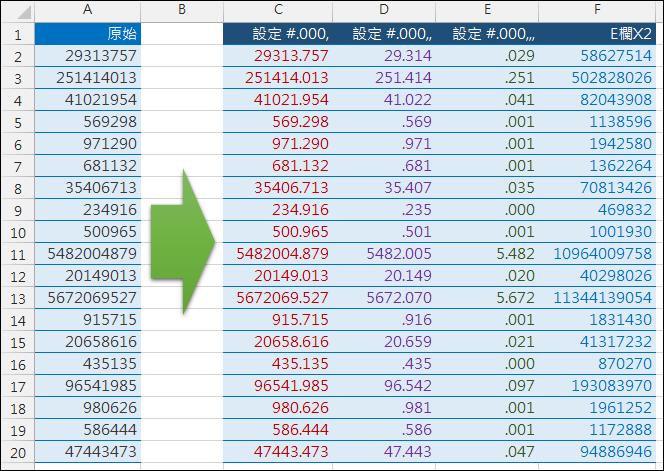 Excel-將數值的格式以1,2,3個千分位來表示