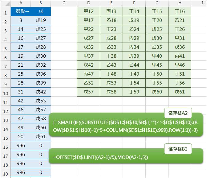 Excel-在資料矩陣中篩選資料(SUBSTITUTE,OFFSET,INT,MOD)