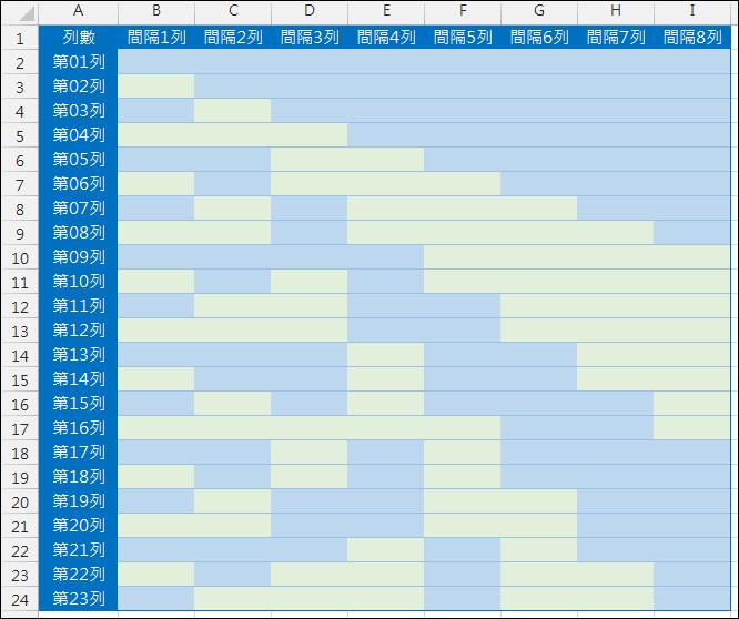 Excel-間隔列套用不同色彩(MOD,ROW)