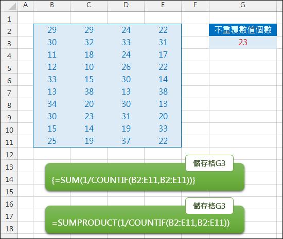 Excel-計算儲存格範圍中不重覆的數值個數(SUMPRODUCT,COUNTIF)