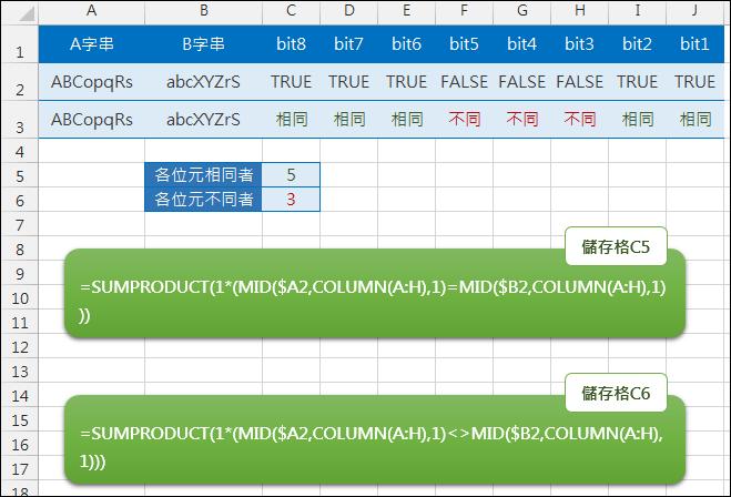 Excel-判斷兩個儲存格中的每個字元是否相同(SUMPRODUCT,MID,COLUMN)