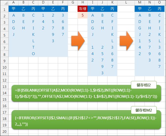 Excel-每欄取定量重排並去除空白(OFFSET,MOD,INT)