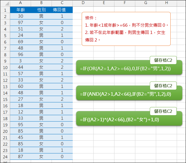 Excel-IF使用三個條件判斷式(AND,OR,*運算子)