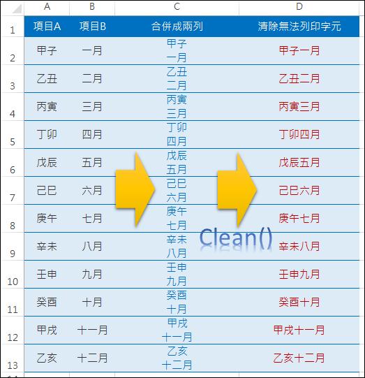 Excel-消除字串中不可列印的字元(CLEAN)