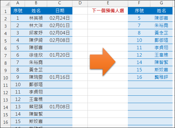 Excel-依據欄位中空白的儲存格列出資料清單(OFFSET,SMALL,ROW)