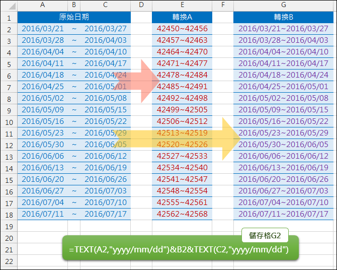 Excel-在儲存格中合併顯示多個日期(TEXT)