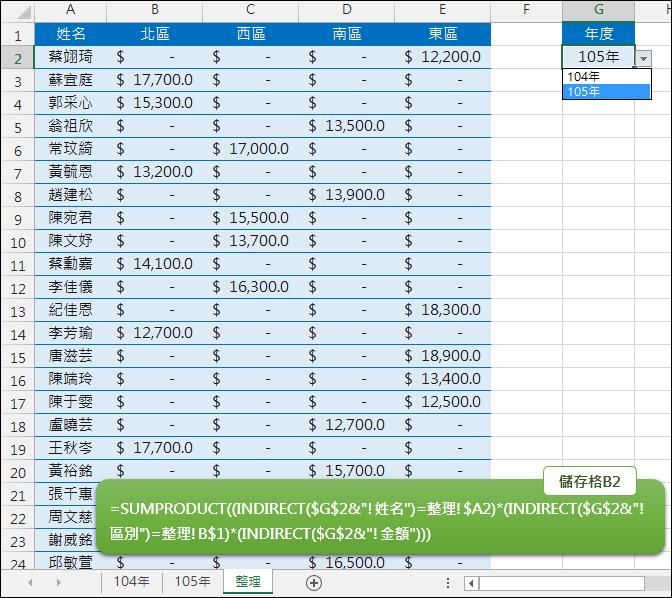 Excel-在工作表中選取其他工作表並摘要資料表(INDIRECT,SUMPRODUCT)