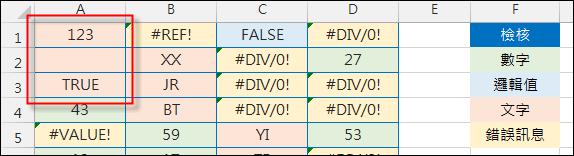 Excel-檢視儲存格內容的屬性(數字、文字、邏輯值等)