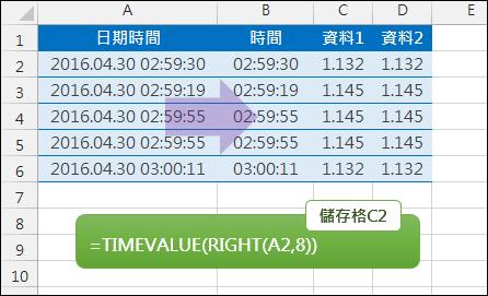 Excel-由多個工作表中摘要出時間最接近的資料(TIMEVALUE,VLOOKUP)