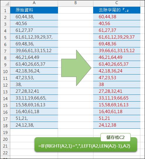 Excel-去除字尾的指定字元(RIGHT,LEN)