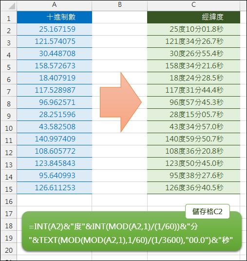 Excel-經度和緯度的數值轉換(INT,MOD,TEXT)