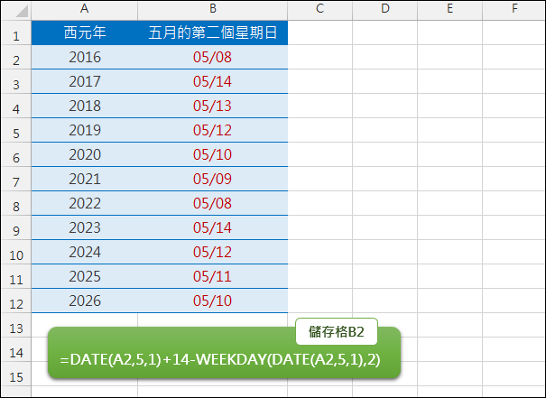 Excel-列出每一年的母親節日期(五月的第二個星期日)(WEEKDAY)