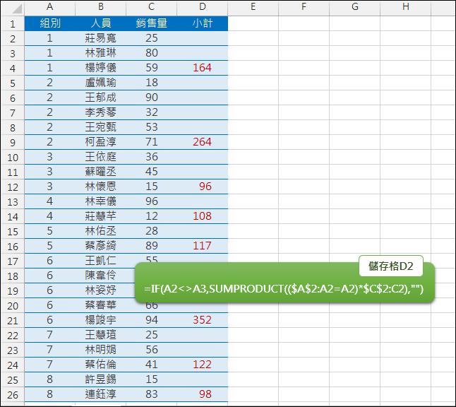 Excel-依組別在最後一筆資料計算小計(SUMIF,SUMPRODUCT)
