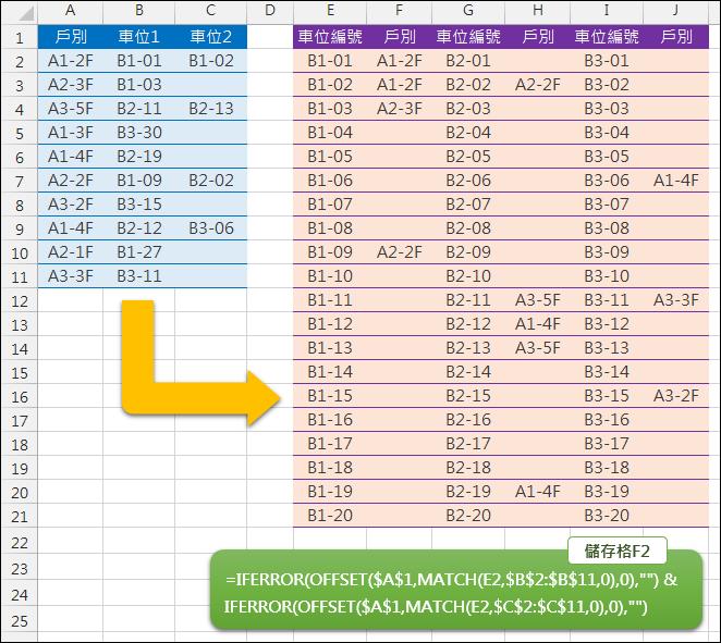 Excel-在多個欄位中查詢同一個內容(MATCH,OFFSET)