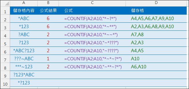 Excel-COUNTIF函數練習