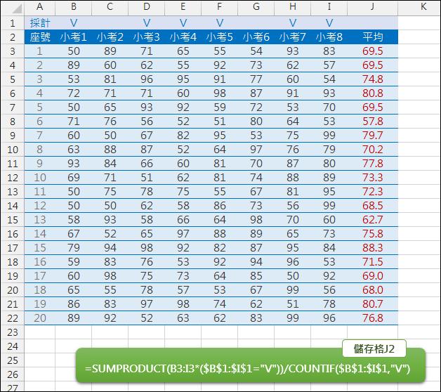 Excel-指定部分的欄位計算平均(SUMPRODUCT,COUNTIF)