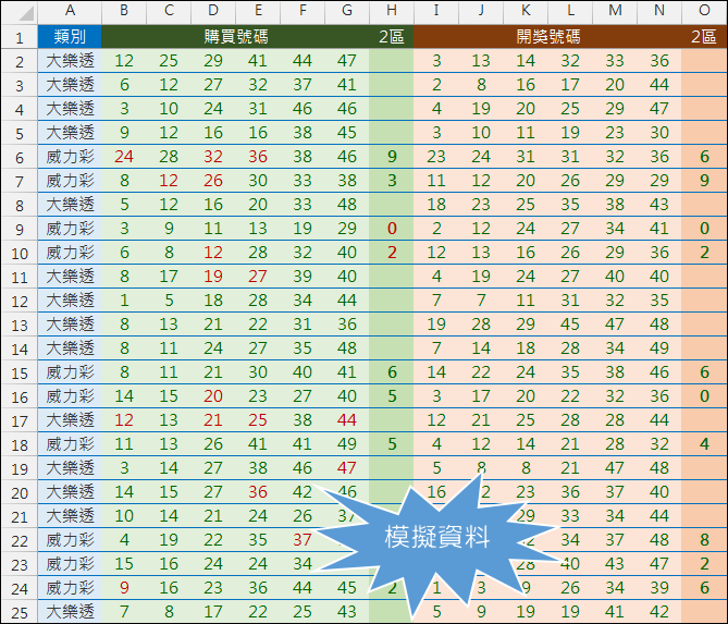 Excel-比對資料並自動標示相同者(設定格式化的條件)