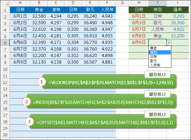 Excel-雙條件的交叉查詢(MATCH,VLOOKUP,INDEX,OFFSET)