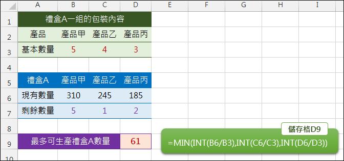 Excel-產品包裝數量的計算(INT,MIN)