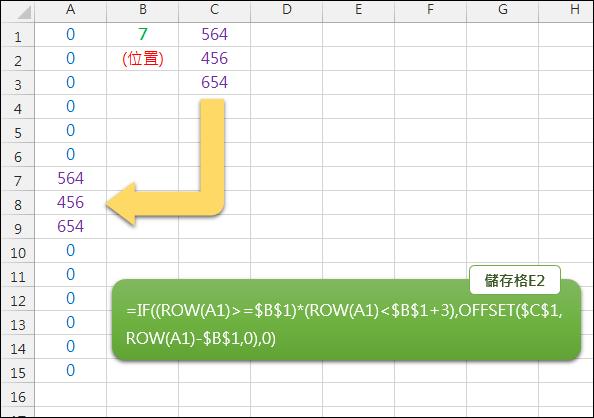 Excel-指定數值清單出現的位置(OFFSET)