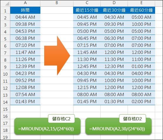 Excel-將時間四捨五入(MROUND)