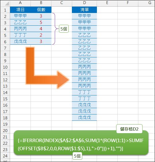 Excel-將項目依清單數量列出(OFFSET,SUMIF,INDEX)