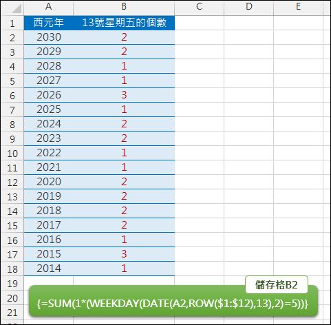 Excel-計算一年中13號星期五的數量(WEEKDAY,ROW,陣列公式)